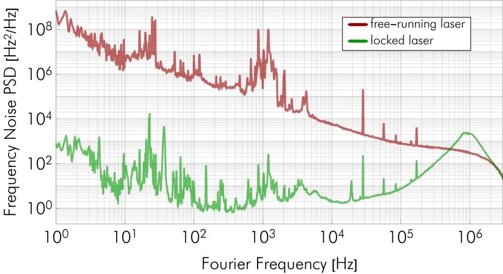 Silentsys SAS Ultralow noise products technology part measurements