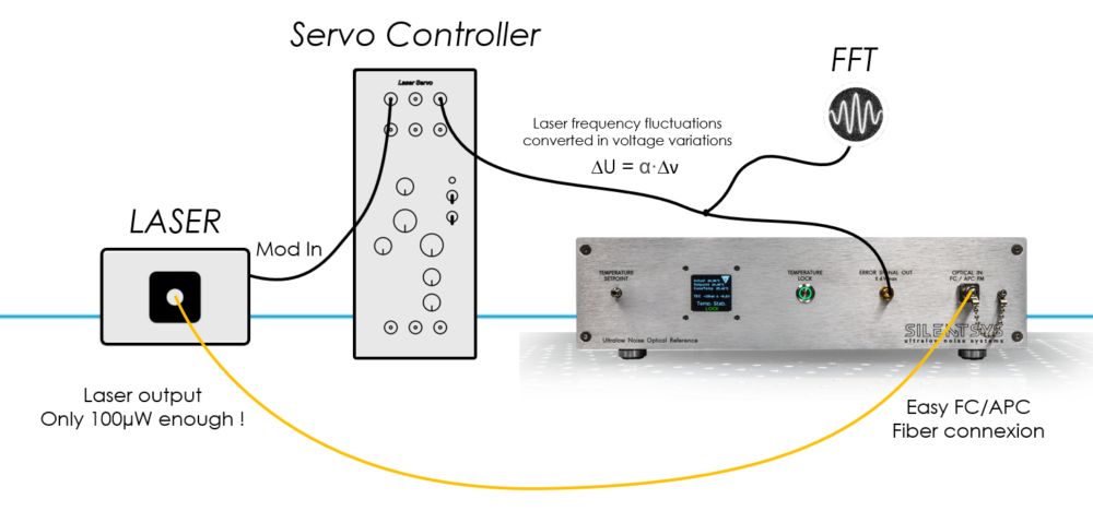 Silentsys SAS Ultralow noise products technology parts