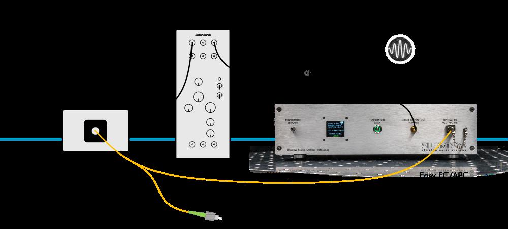 silentsys-sas-laser-frequency-discrimination